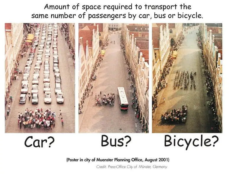 An image showing the space occupied by people driving, biking, or taking the bus