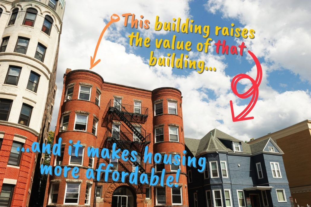 Picture showing a single-unit house next to a multi-family building. Text says the multi-family building raises the value of the single-family building